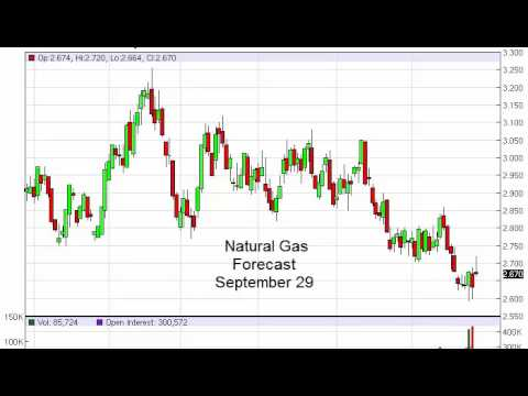 Forex empire natural gas