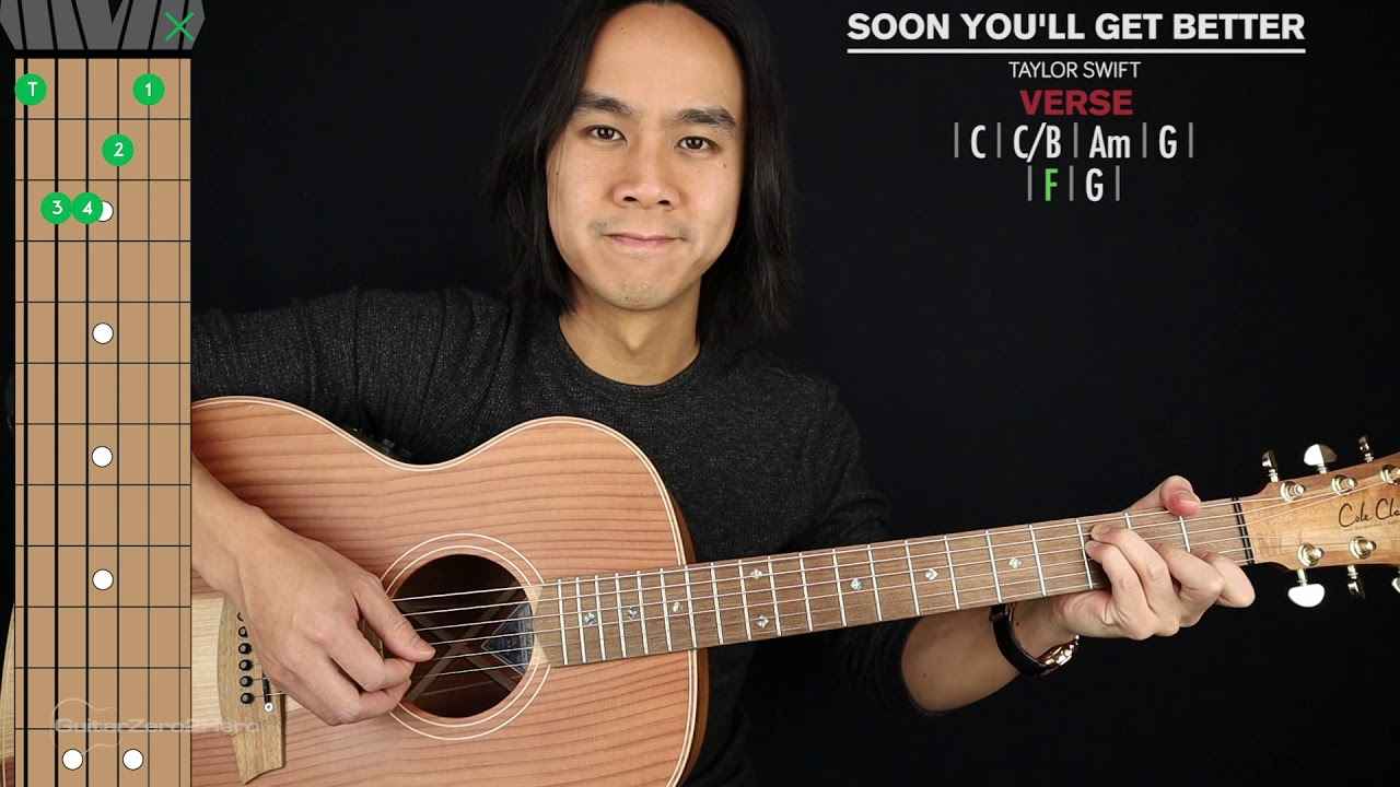 cover – learn how to play acoustic guitar chords online