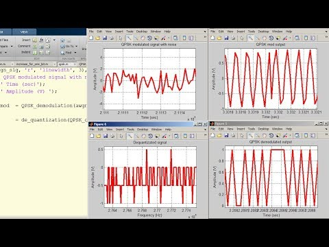 QPSK Modulation and Demodulation in Matlab AWGN Channel