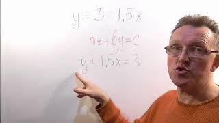 Линейное уравнение с двумя переменными. Свойства 2.