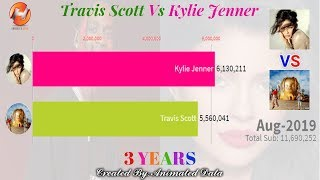 Travis Scott Vs Kylie Jenner - Subscriber History (3 Years in 3 Mins)