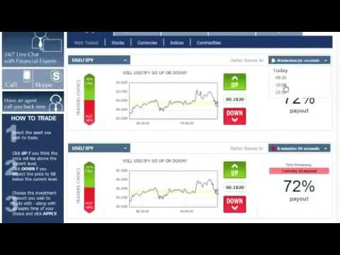 winning trading with binary options profitably