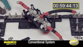 Pro Installer vs Conventional System in 1min 30sec