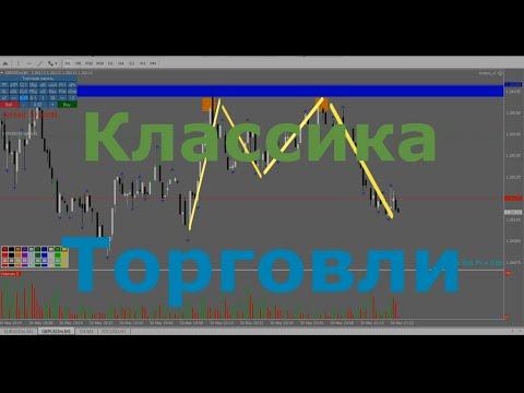 Торговля на форекс обучающая конференция Hatt 29