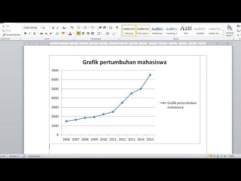 Cara Membuat Kurva S dengan Microsoft Excel Part 2 : membuat grafik kurva S..