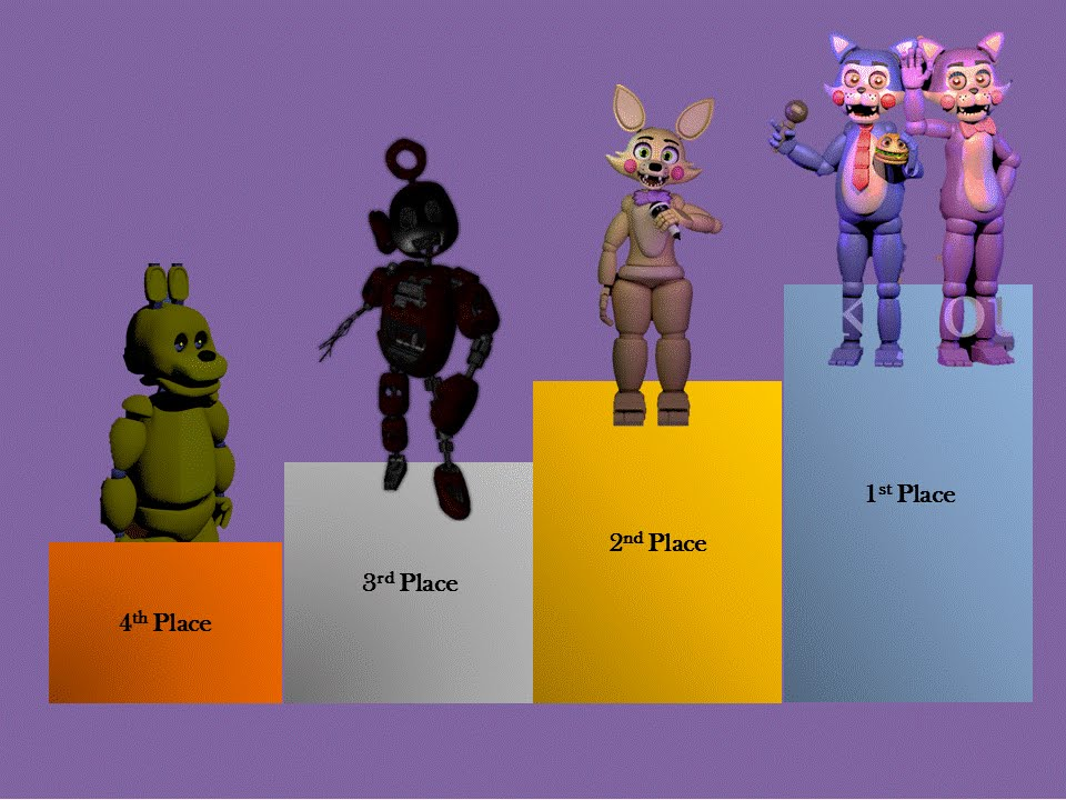 13 (I think) FNaF Fan Games that earn their Achivements by Jevron Freeman