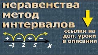решение НЕРАВЕНСТВ методом интервалов | алгебра 8 и 9 класс