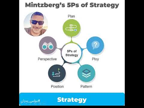 5Ps of Strategy