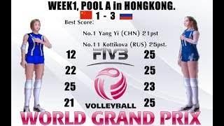 Week1 [PoolA]: China VS Russia Volleyball Women