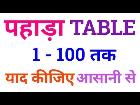 पहाड़ा TABLE 1 - 100 तक याद कीजिए आसानी से ।