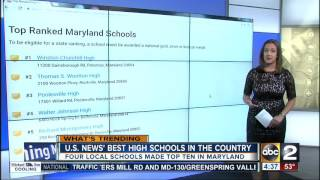 High schools in Maryland recognized for their acheivements by national survey