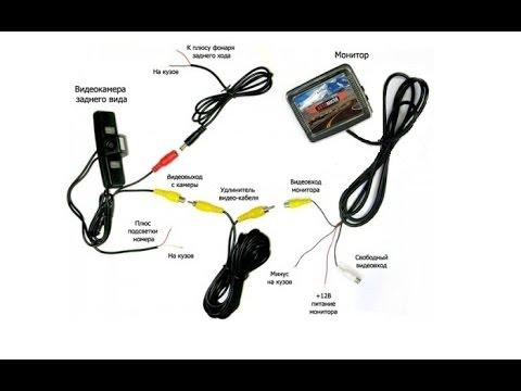 широкоугольная камера самп