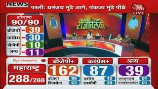 Haryana Election Results: Haryana में बहुमत से दूर BJP, Maharashtra में भी घटीं NDA की सीटें