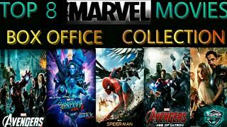 Top most costly budget movies on marvel,budget cost marvel movies