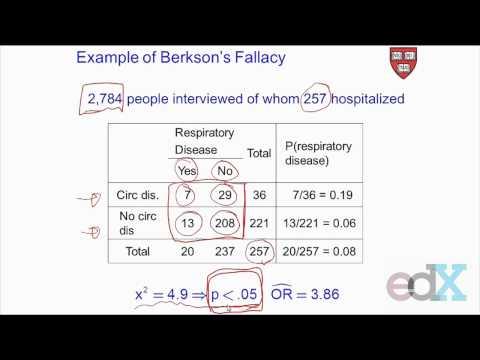 Week 7 : BERKSON'S FALLACY