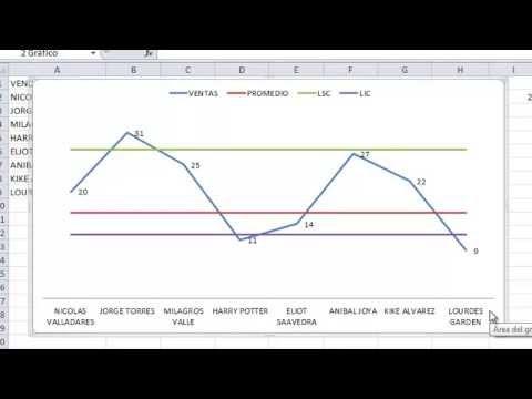 Excel con graficosde perdida de peso