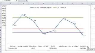 grafica de control - utiliza excel para graficos de control
