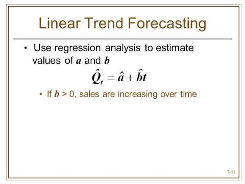 Chapter 7 -- Demand Estimation  - OLD