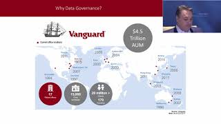 Video thumbnail for Vanguard's Governance Journey with IBM