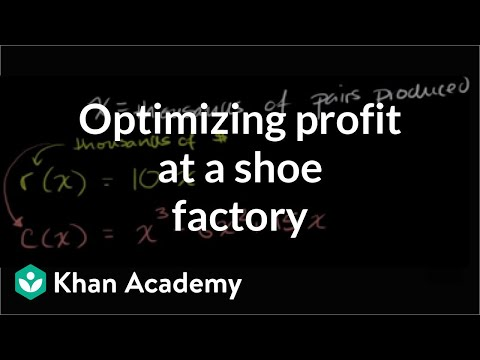 Optimizing profit at a shoe factory