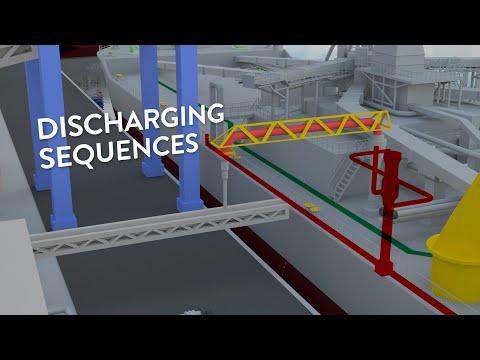 IBT Vessel: Cement Discharging Sequence