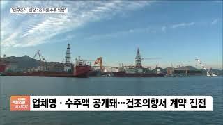 대우조선해양, VLCC 10척 수주도 '눈앞'…1조원대…