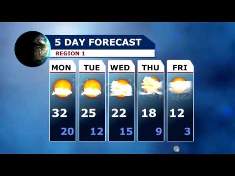 Weather Forecast - HD Broadcast - After Effects templates from ...