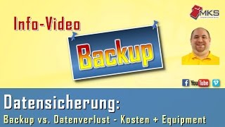 Datensicherung - Backup vs. Datenverlust - Kosten + Equipment