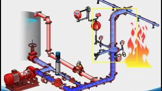 видео Проверка автоматической пожарной сигнализации в «Леруа Мерлен»