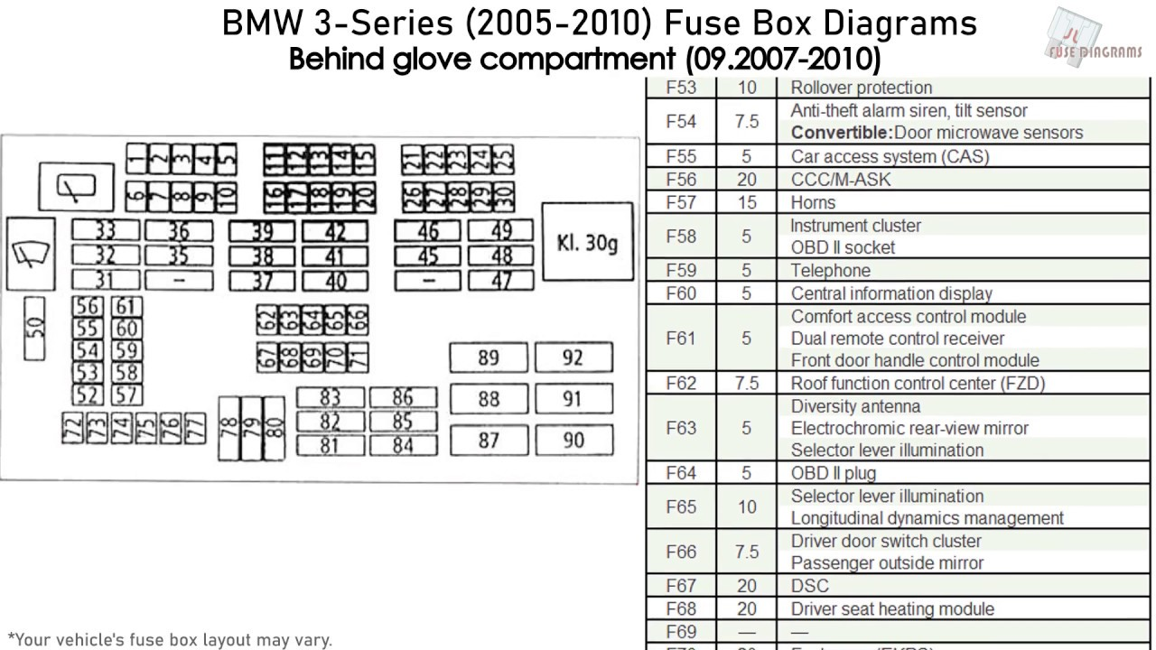BMW 3-Series (2005-2010) Fuse Box Diagrams - YouTubeYouTube