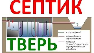 Септик Тверь(, 2015-08-18T08:38:08.000Z)