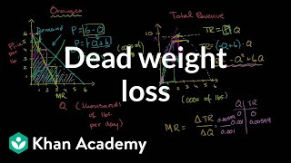 Monopolist Optimizing Price (part 3)- Dead Weight Loss.avi
