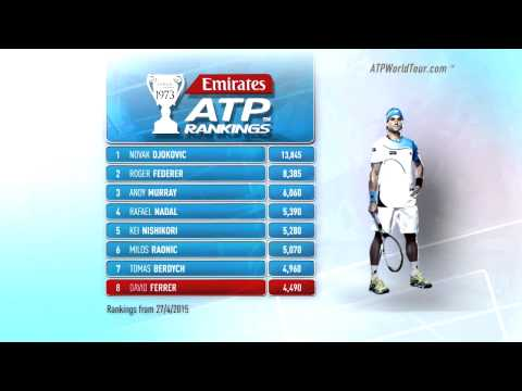 Emirates ATP Rankings Update 27 April 2015