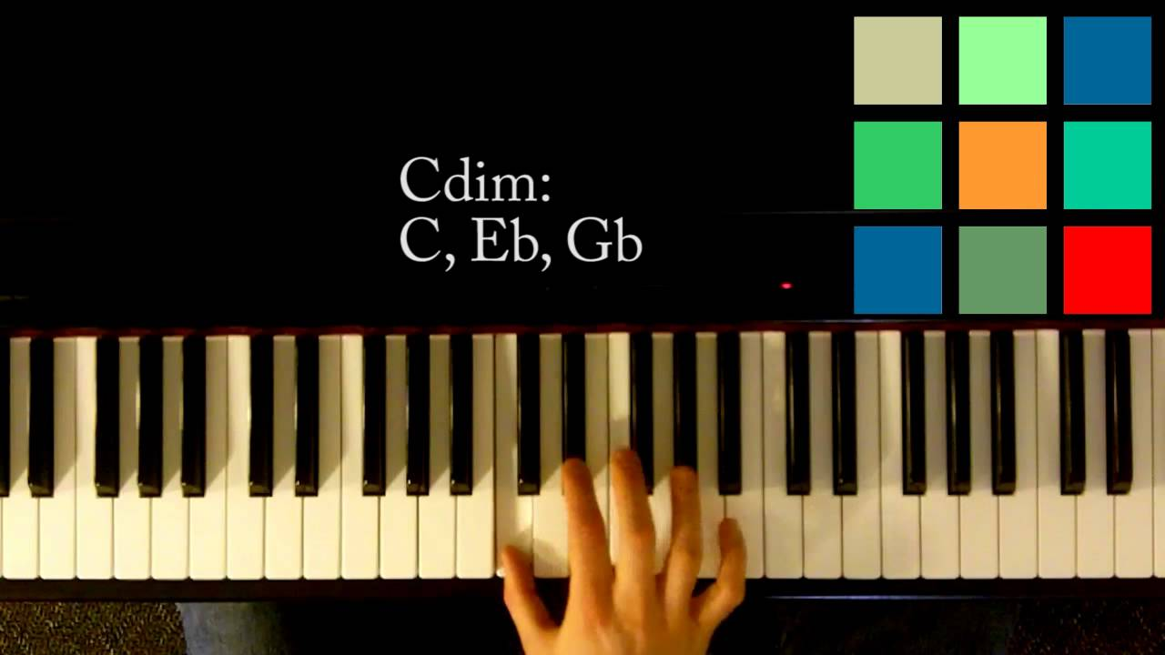 How to play a cdim chord on the piano youtube how to play a cdim chord on the piano hexwebz Gallery