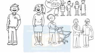 Das Grundgesetz... in einfacher Sprache erklärt! (Teil 1)