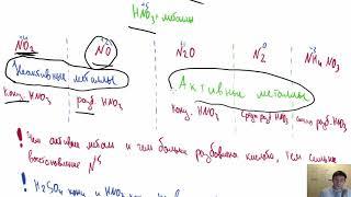 Взаимодействие H2SO4 и HNO3 с металлами. Характерные свойства кислот. ЕГЭ по Химии