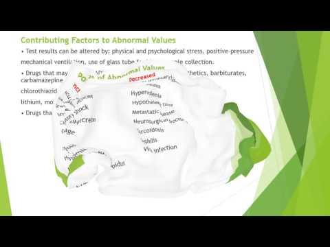 Antidiuretic Hormone (ADH, Arginine Vasopressin [AVP])