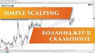 Скальпинг стратегия Simple Scalping | $6000 за неделю!
