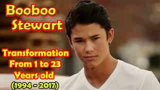 Booboo Stewart transformation from 1 to 23 years old