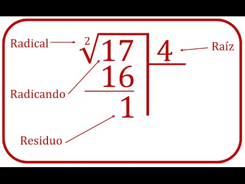 Raíz Cuadrada (Elementos y explicación paso a paso) - RiveraMath ...