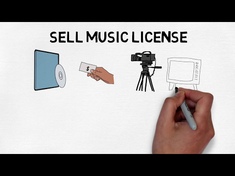 4 WAYS TO MAKE MONEY WITH MUSIC NOW!!