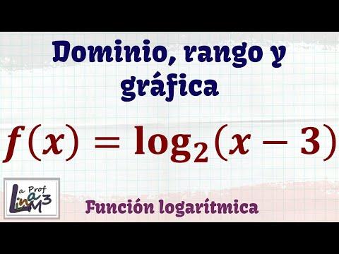 Dominio, rango y grafica de la función logaritmo en base 2 | La Prof Lina M3