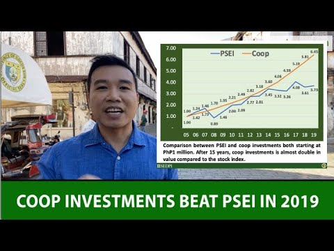 #UsapangPera 158: My coop investments beat the stock market (PSEI) in the past 15 years