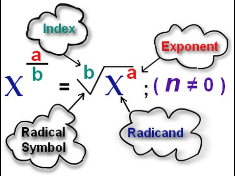 Understanding Rational Exponents and Radicals - Module 3.1( Part 1 ...