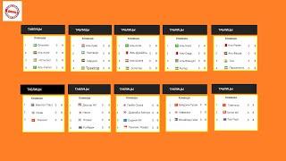 Футбол Лига Чемпионов 2021 Азия 1 тур Результаты таблицы и расписание