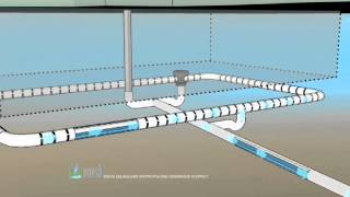 Building Wisconsin - Rebuilding our Sewer System - Seg 1
