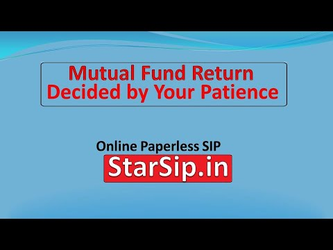 mutual fund return decided by your patience