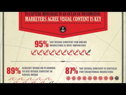 Social Media Marketing Trends for 2014
