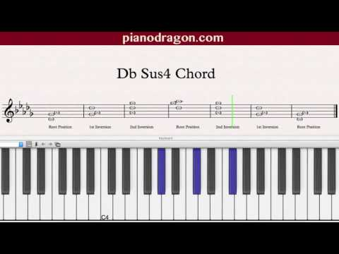 Cadd9 Piano Chord Gallery Finger Placement Guitar Chord Chart