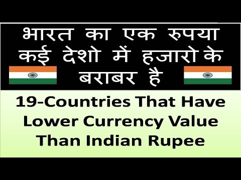 19 Countries That Have Lower Currency Value Than Indian Rupee